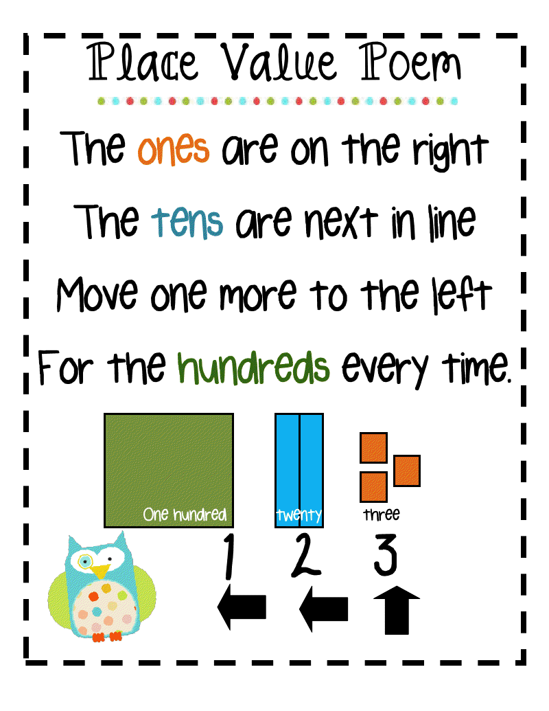Place value poempdf google drive teaching math place value place value poempdf google drive geenschuldenfo Image collections