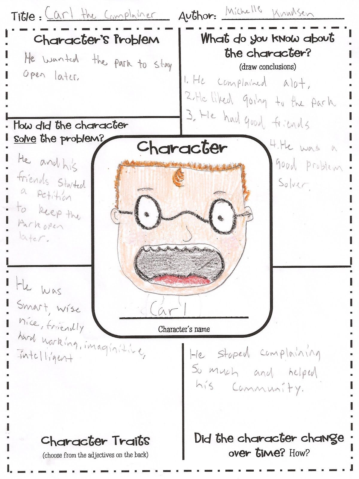 Totally Terrific in Texas: character map : Classroom ...