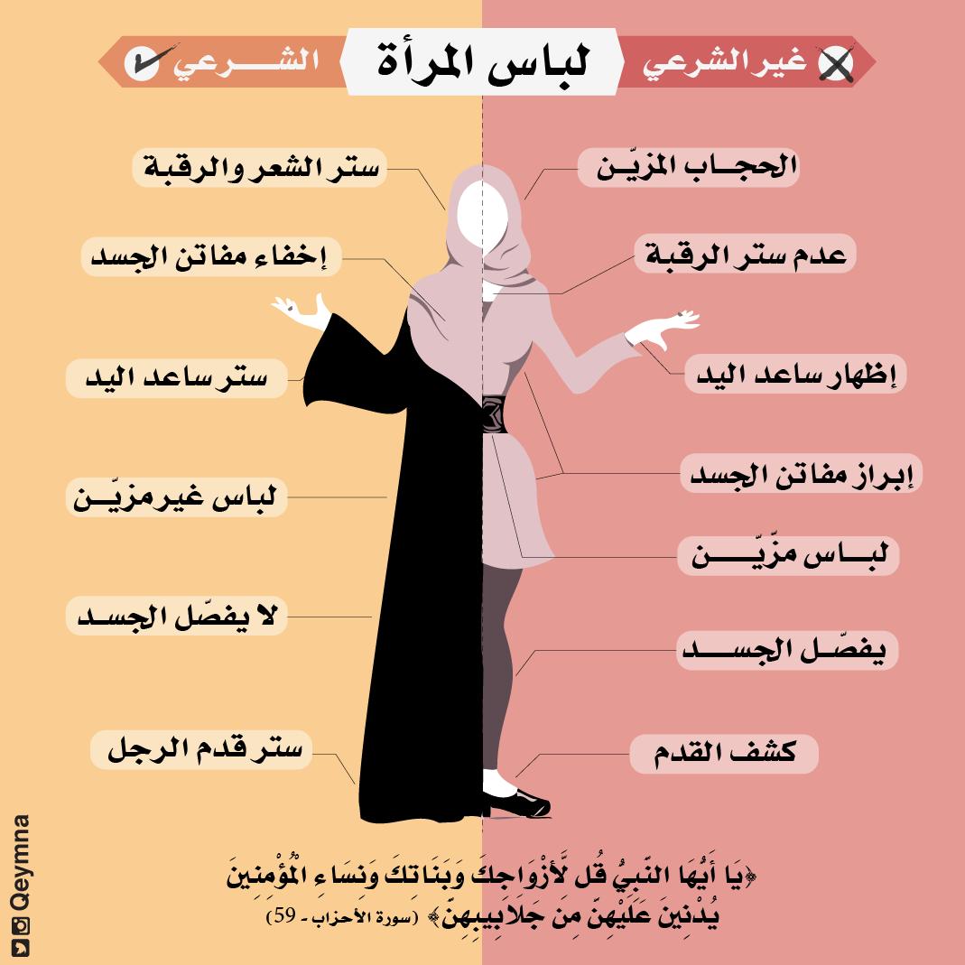 الحجاب الشرعي Islam Beliefs Islam Facts Islamic Information