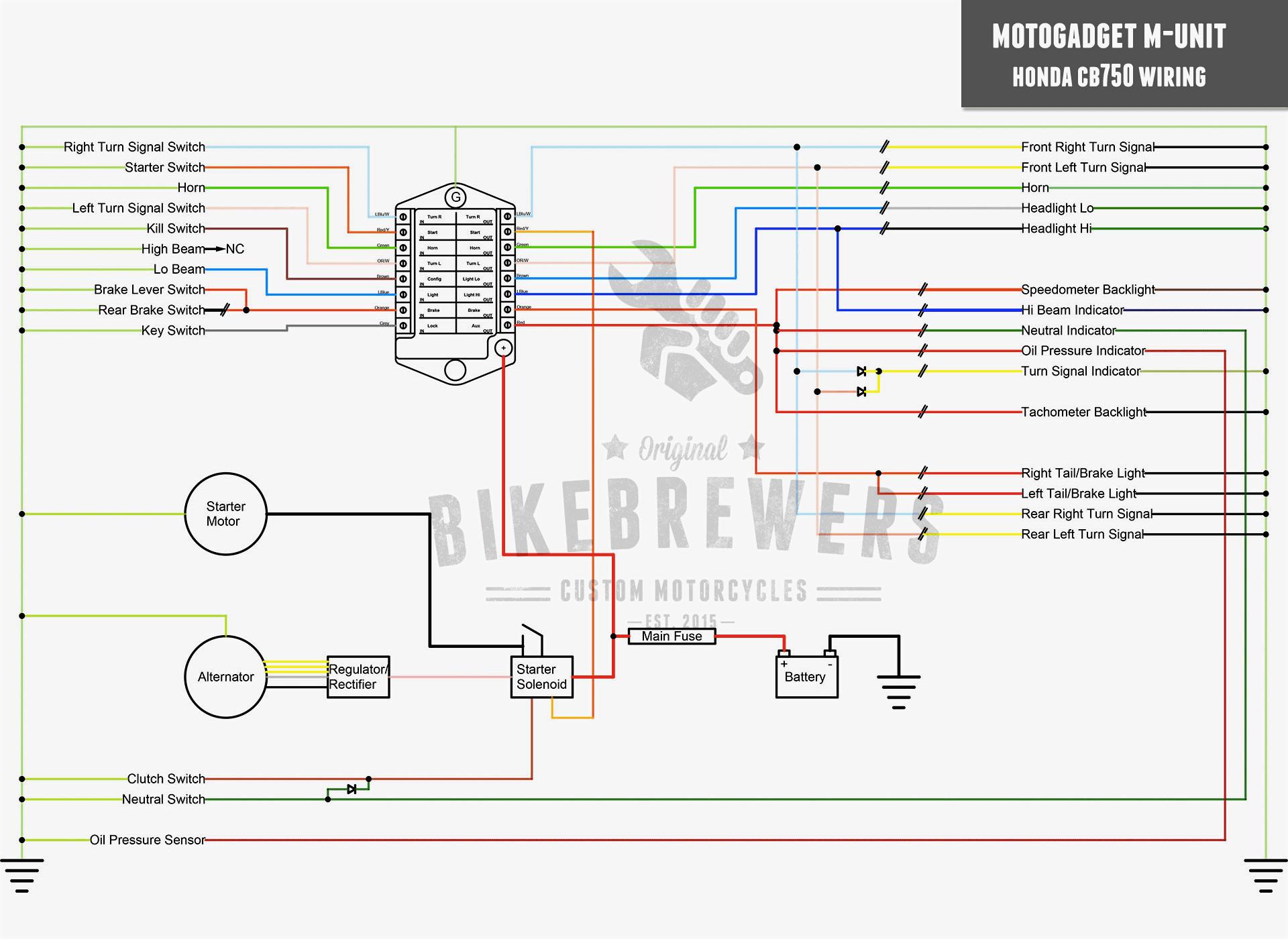 ☑ wiring diagram de taller jetta a4 20 gratis hd quality ☑ arrow-diagram .twirlinglucca.it  twirlinglucca.it