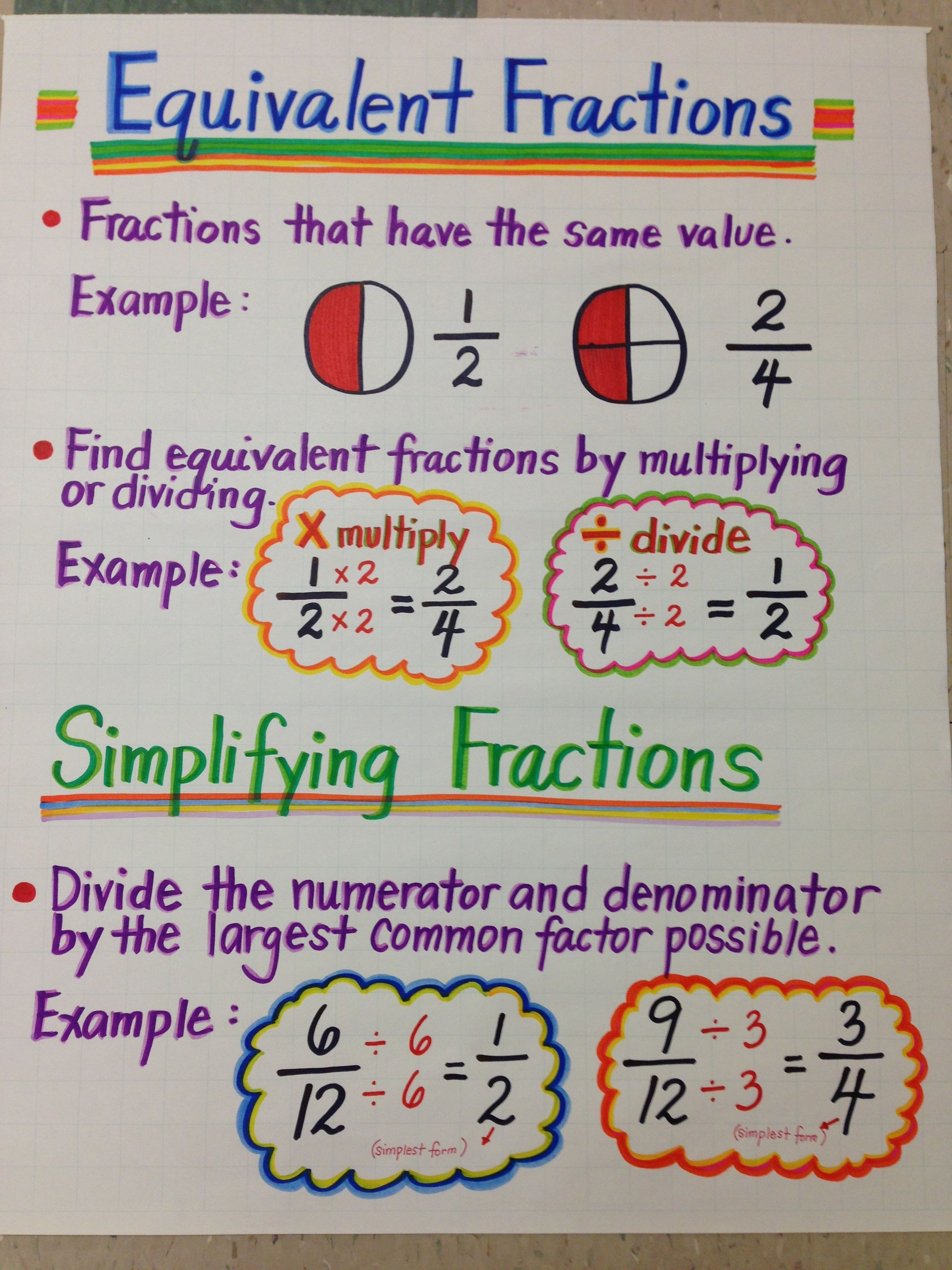 simplest form meaning in math Equivalent Fractions  Simplest form anchor chart, Simplest form