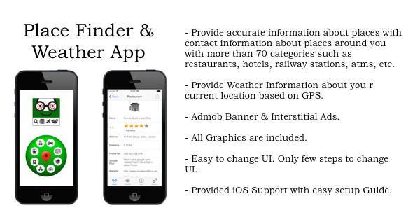 iOS Place Finder & Weather App Mobile Apps Mobile app