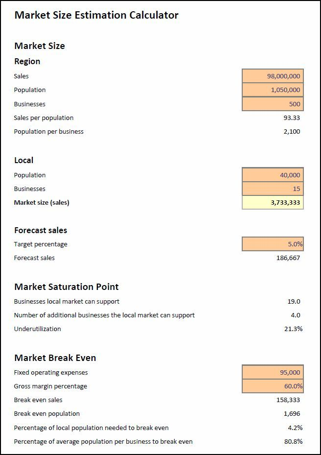 market size calculator v 11 This market size calculator estimates - excel break even analysis
