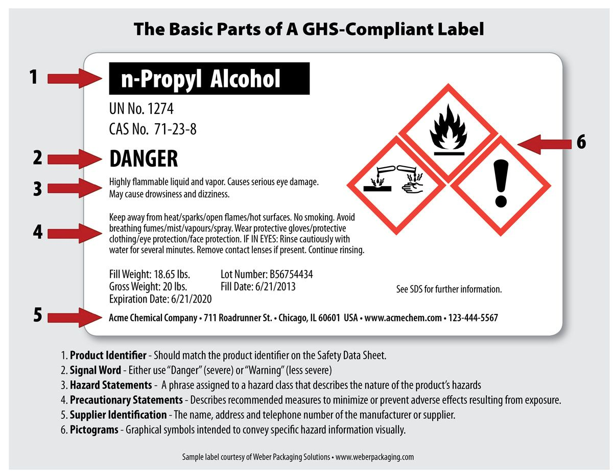 Ghs Label Example  The Parts Of A Ghs Label  Weber Epson Sample