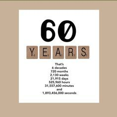 60th birthday card milestone birthday card the big 60 1958 60th birthday card milestone birthday card the by daizybluedesigns bookmarktalkfo Image collections