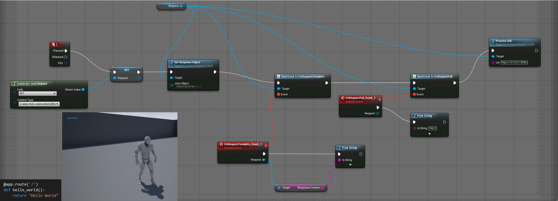 Ue4 varest with flask example 4 1874677 ue4 blueprint varest with flask example 4 malvernweather Choice Image