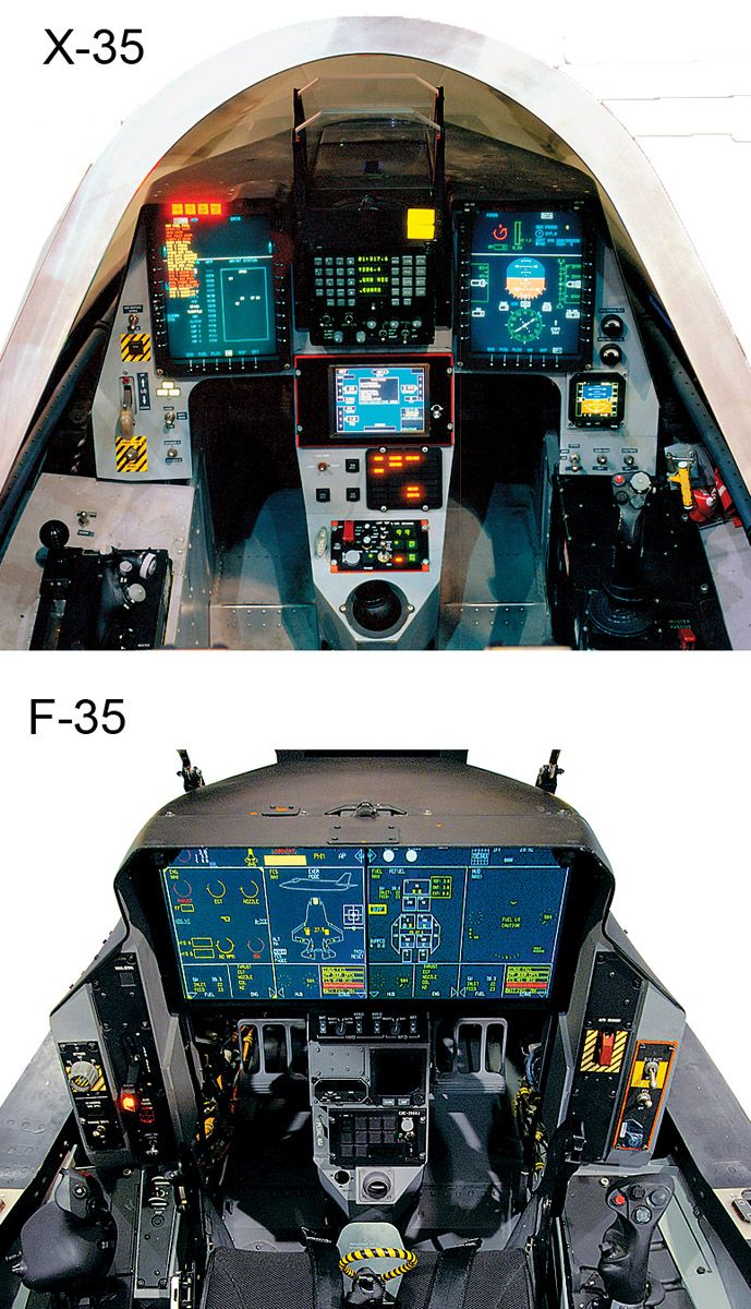 35 Best Gifts For 13 Year Old Boys: X-35 To F-35 Glass Cockpit Display
