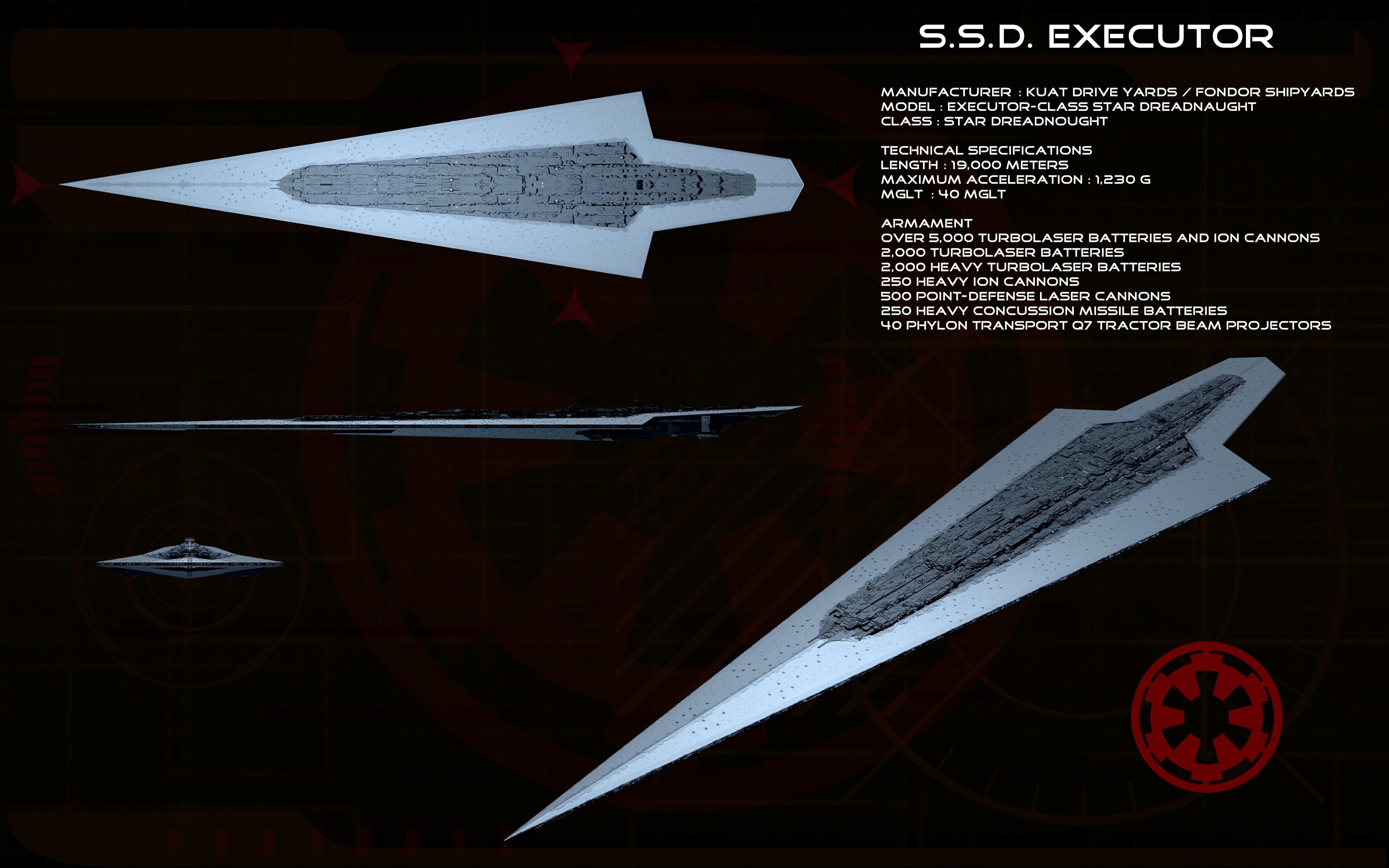 Super Star Destroyer ortho - Executor by unusualsuspex.deviantart.com on @deviantART