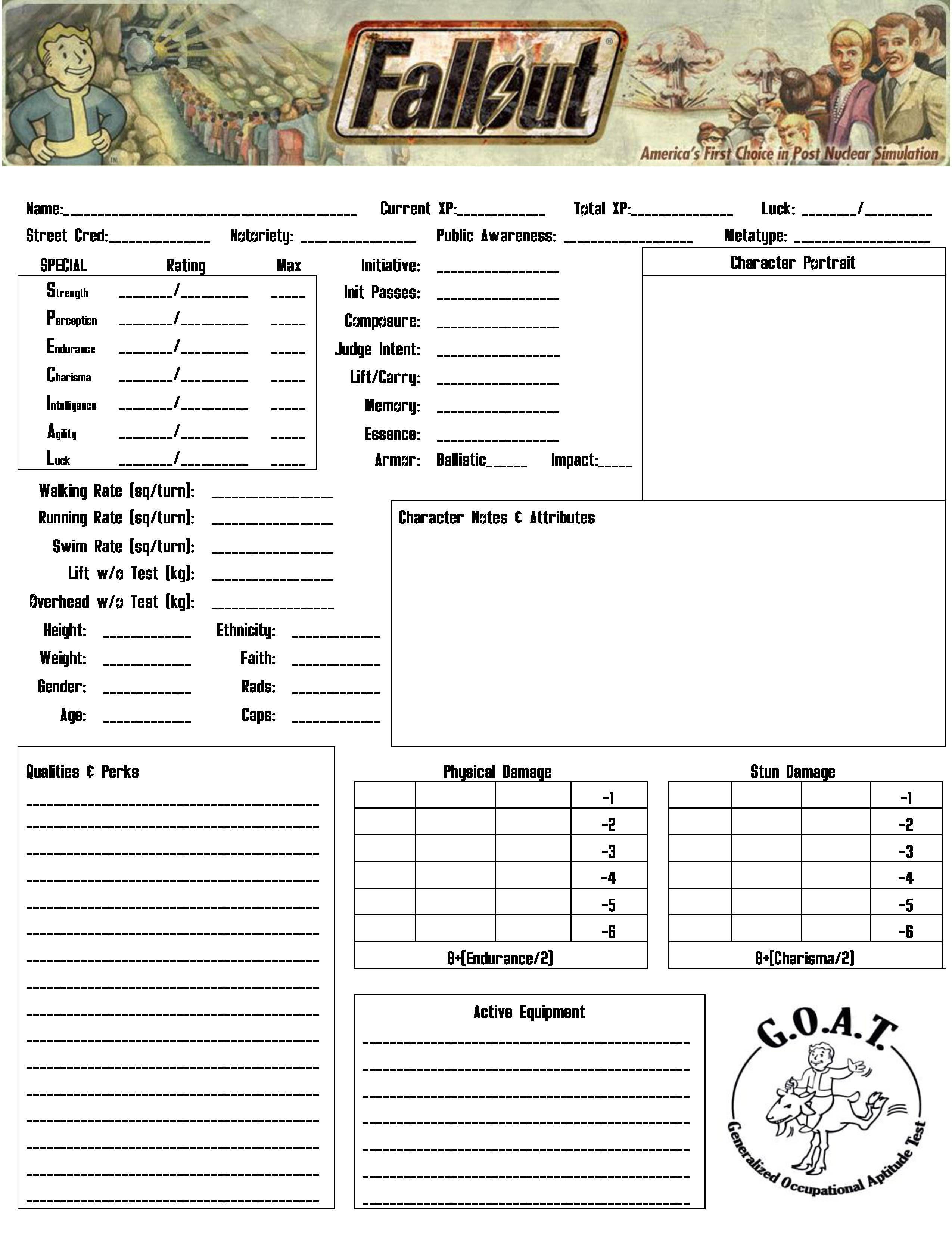 Fallout Nuclear Shadows Character Sheet