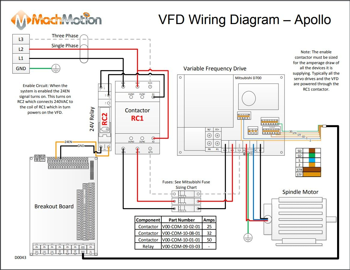 Wiring Diagram Inverter Mitsubishi