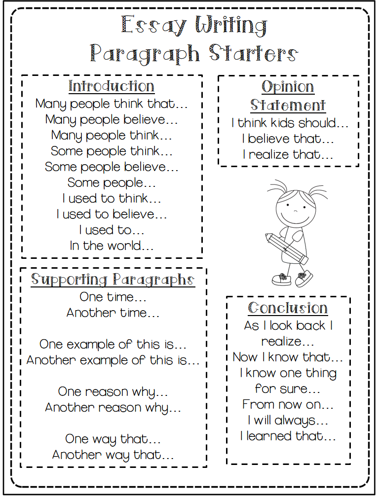 how to write an opinion piece graphic organizer