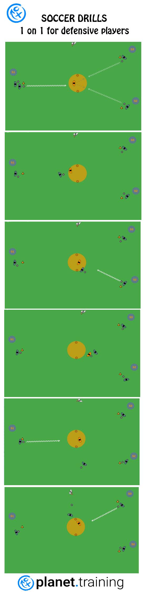 soccer / football drills & exercises soccer / football coaching