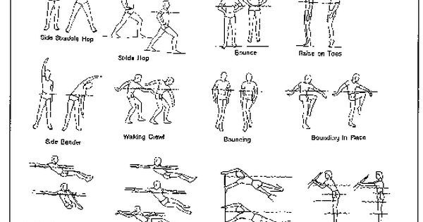 photograph about Printable Resistance Band Exercises for Seniors named Pin upon Exercise, Fitness, Nutrients