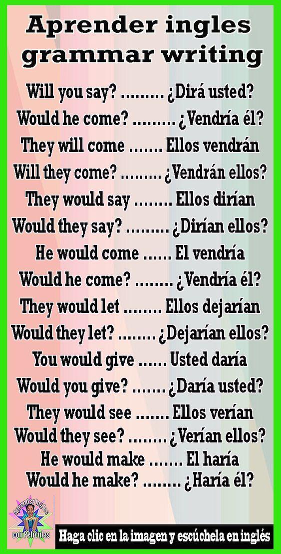 Aprender Ingles Grammar Writing Learn English English Words English Phrases