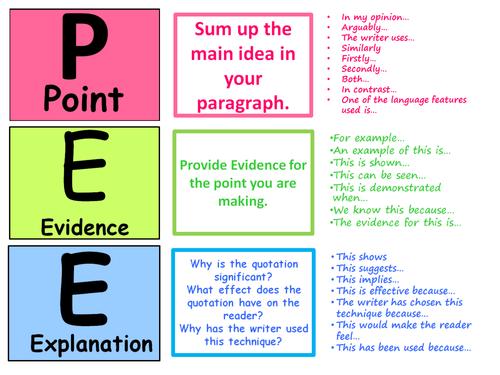 p.e.e worksheets pdf