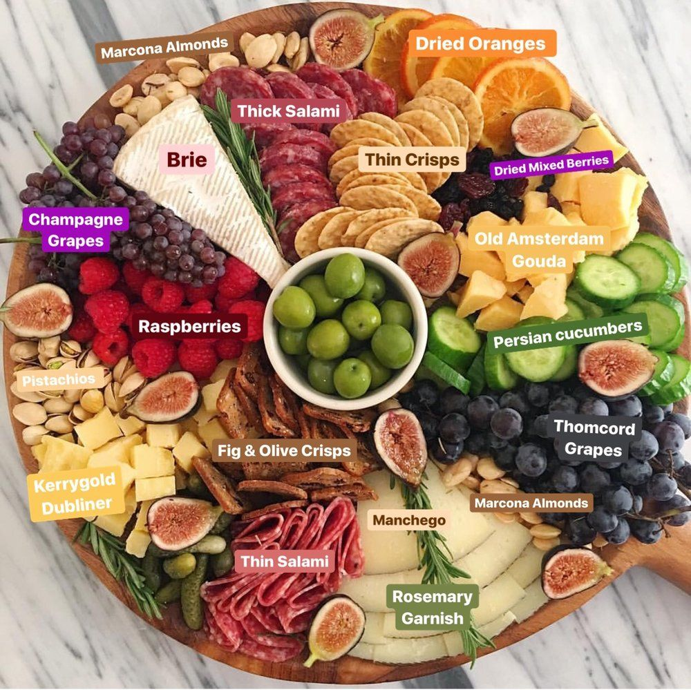 Your One Stop Cheese Board Shopping Guide Ain T Too Proud To Meg Charcuterie Recipes Charcuterie Platter Charcuterie And Cheese Board