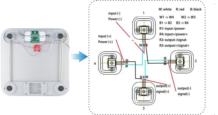 Pin On Wiring Micro Load Cell
