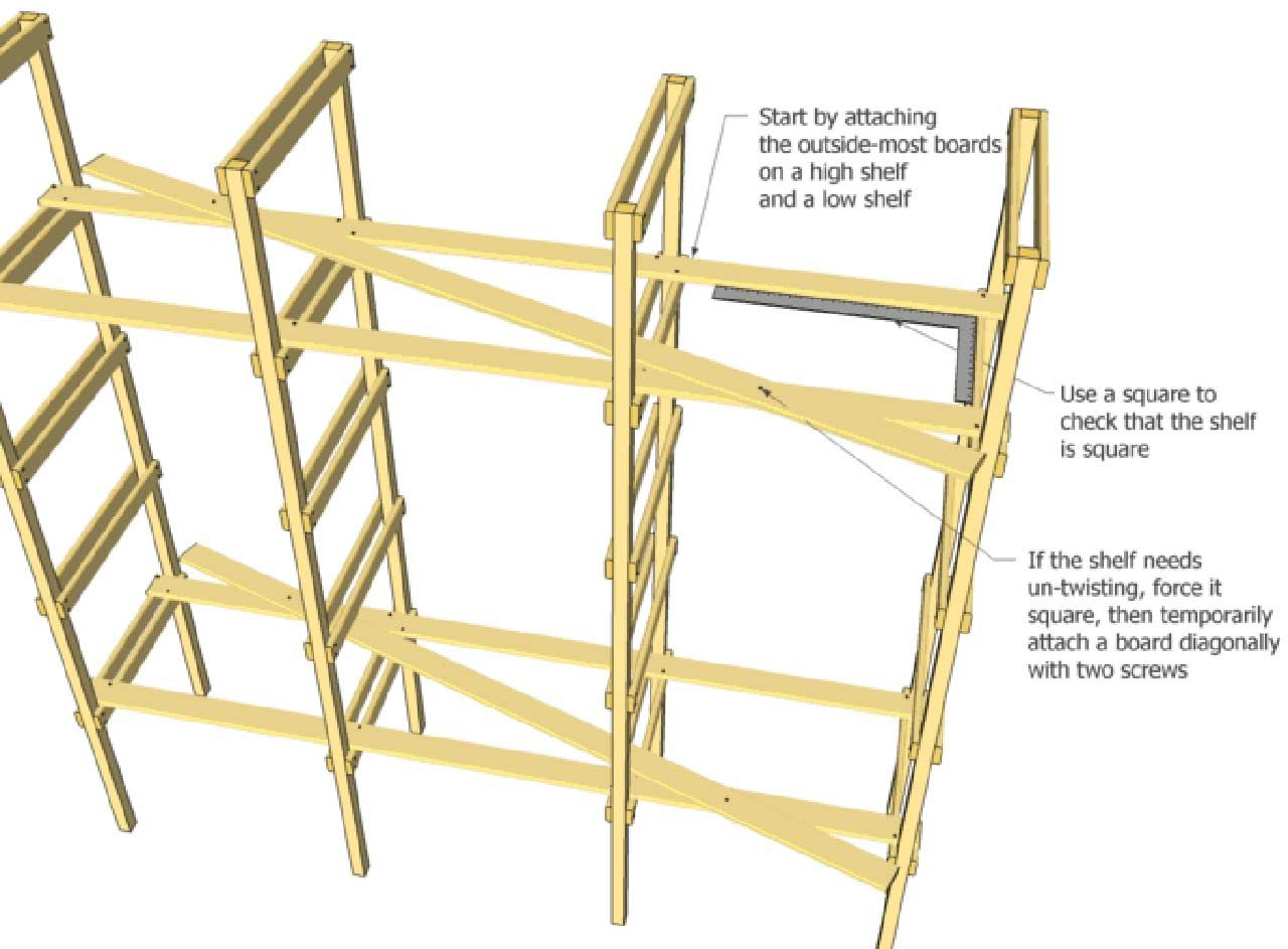 How To Build Storange Shalves ~ http://www.lookmyhomes.com/considering-more-than-just-how-to-build-storage-shelves/
