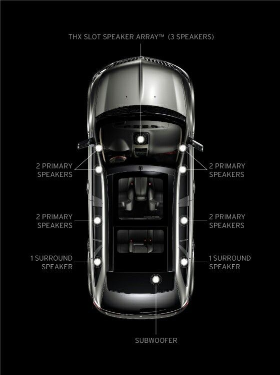 Lincoln Mkx Thx Stereo Overview