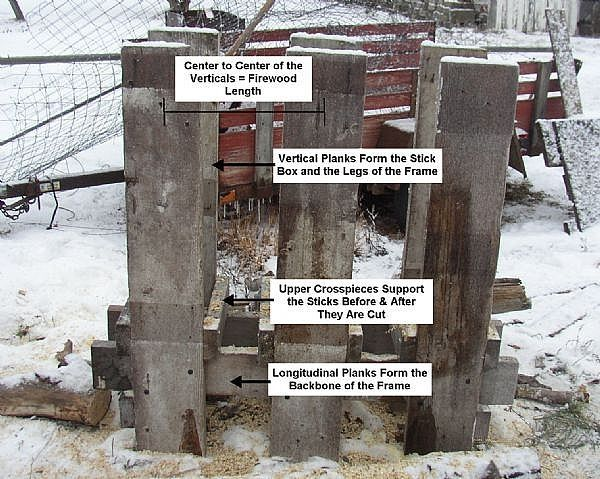 How to Build a Frame for Cutting Firewood FAST | eHow.com