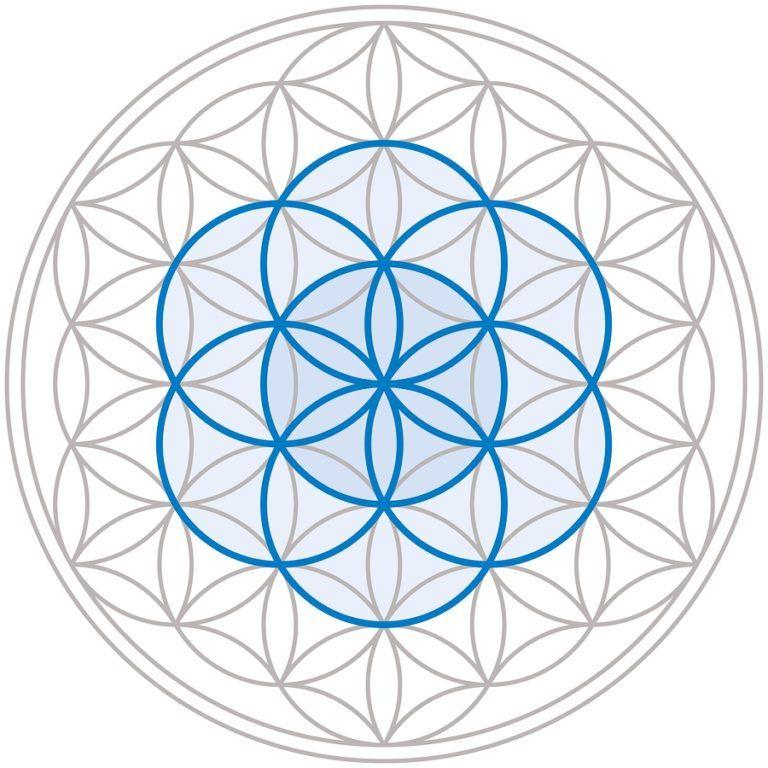 10 spiritual symbols you must know flower of life symbol
