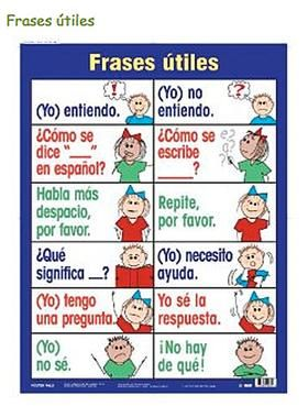 Aprender Frases útiles Para Sobrevivir En Clase Ingles