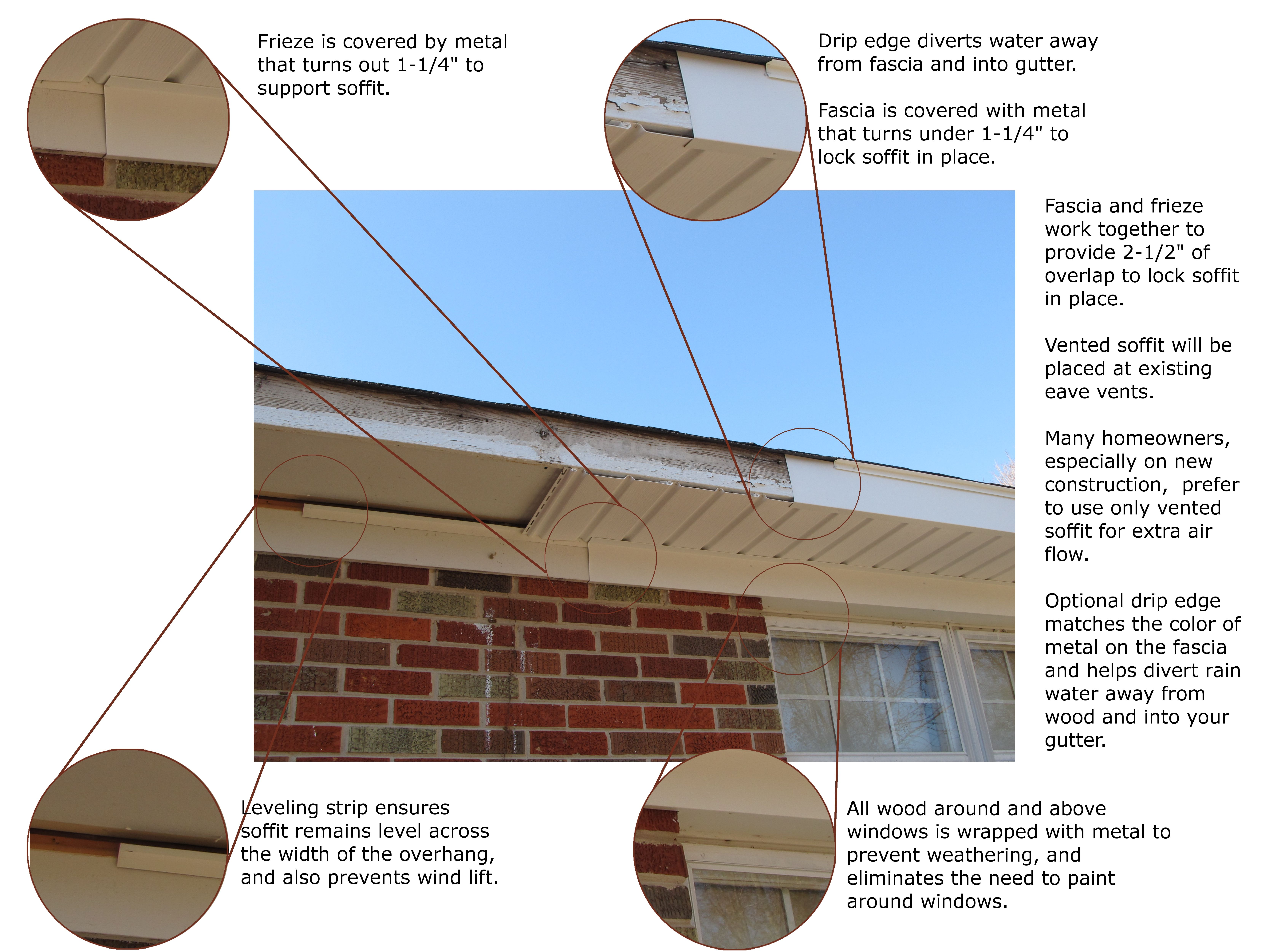 Vinyl soffit & aluminum trim coil work together to protect