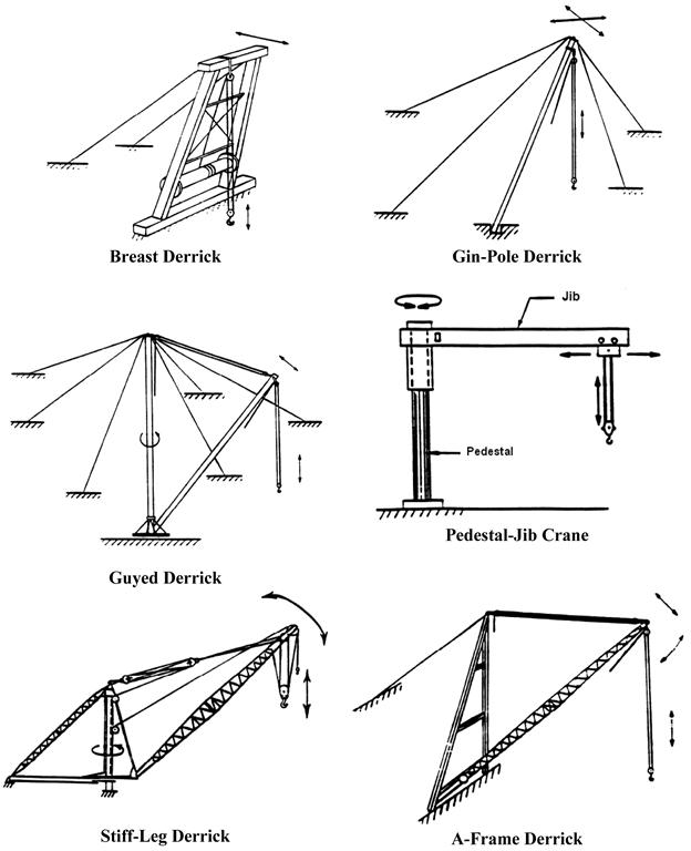 Wac 296 155 56405 Examples Of Types Of Cranes Workshop