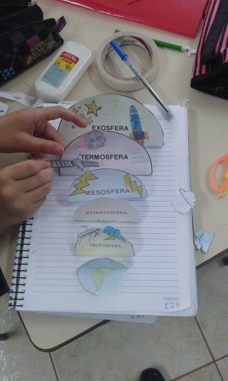 As camadas da atmosfera  is part of Earth science classroom -