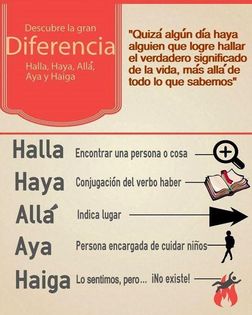 Tejiendo Palabras Con Arte 2 Ortografía Ortografía Aprender Ortografia Palabras De Ortografía