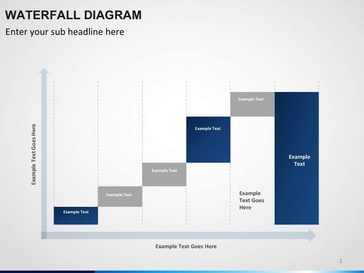 Waterfall Diagram Presentation Skills Diagram Powerpoint