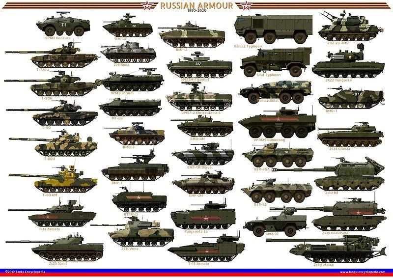 Pin En Tanques De La Segunda Guerra Mundial