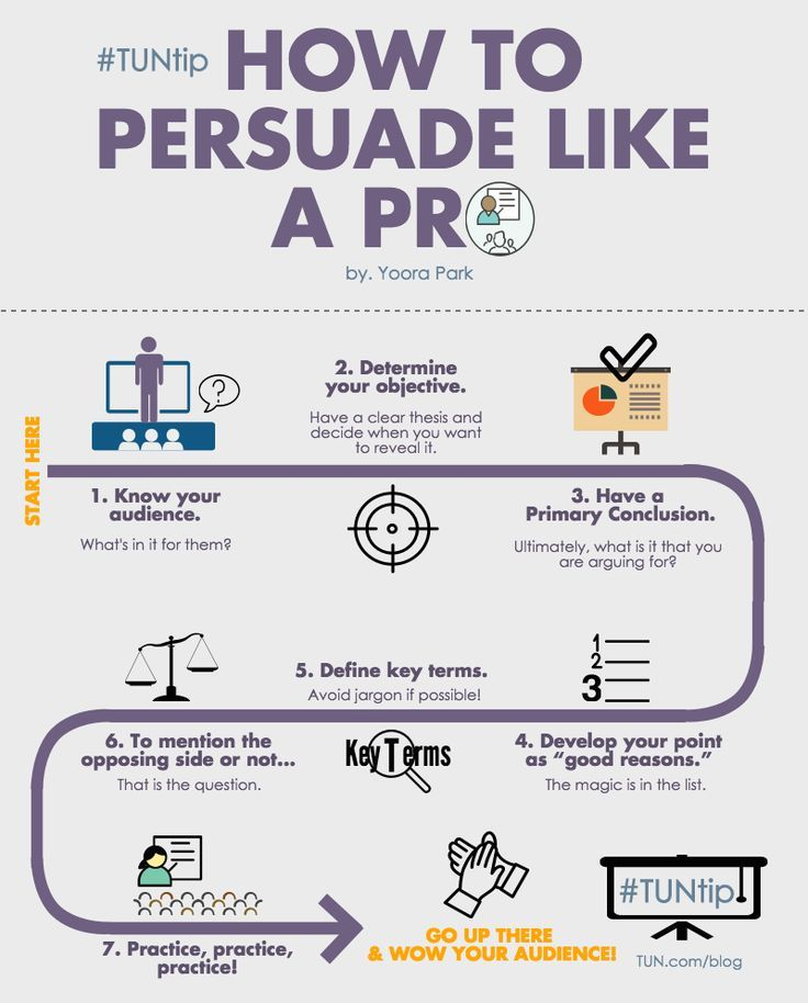 How To Persuade Like A Pro  Presentation Publicspeaking