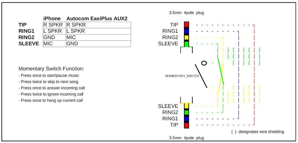 Iphone 4 pole headphone jack wiring Diagram   Headphones