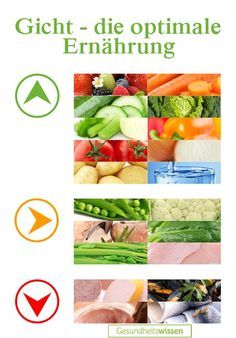 Hier unser Gicht Ernährungsplan! Lebensmittel, die man gut essen