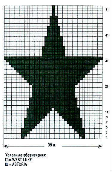 Схема звезда вязанная