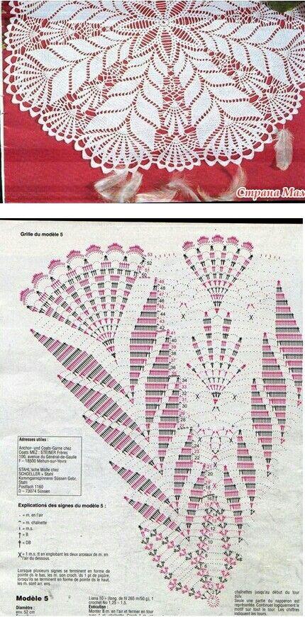 Pin de Yirley en tejidooo | Pinterest | Ganchillo, Carpeta y Patrón ...