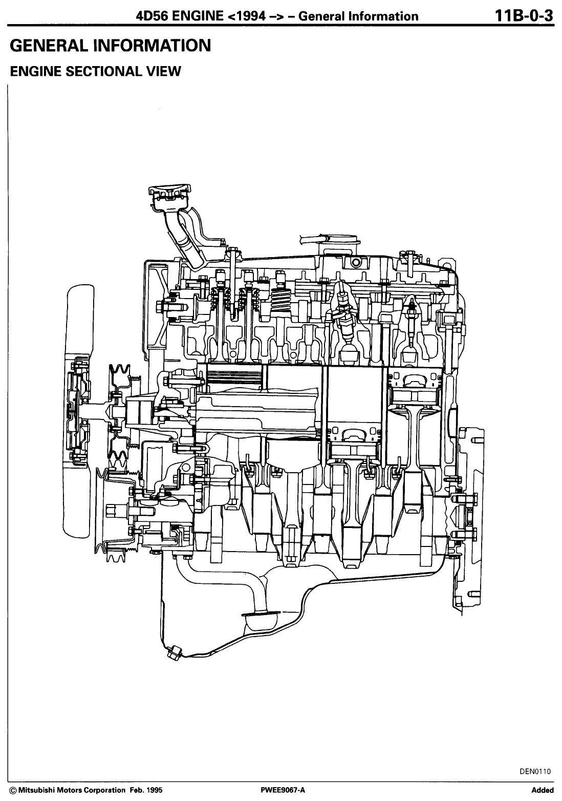 Pin de Dx Lee en Mitsubishi pajero 4d56 diesel turbo engine