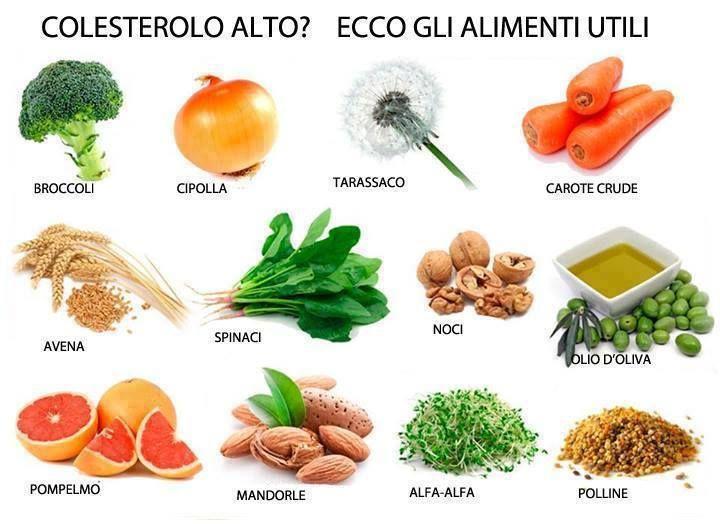 una dieta per il colesterolo alto