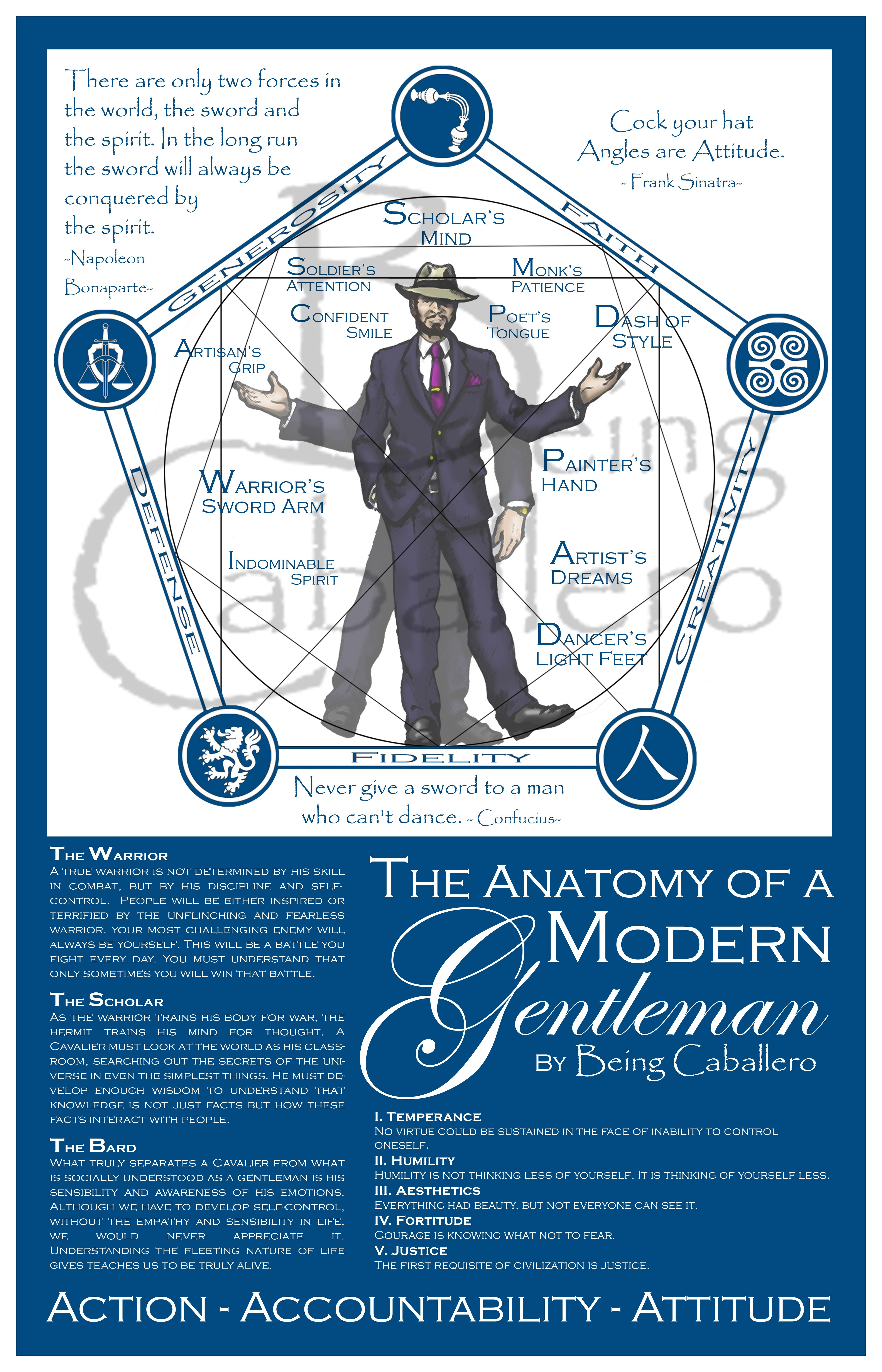 Anatomy of a Modern Gentleman. Work in progress. | Gentlemen ...