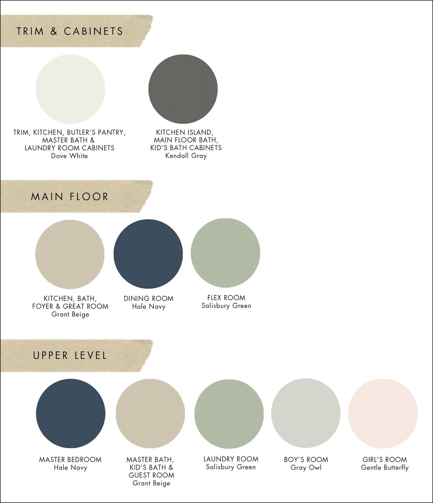 A complete neutral color palette for the home great with for Neutral red paint colors