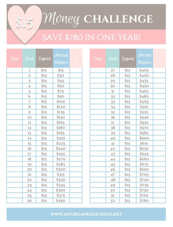 2 Easy Money Savings Challenges Savings challenge, Easy and - retirement and savings calculator