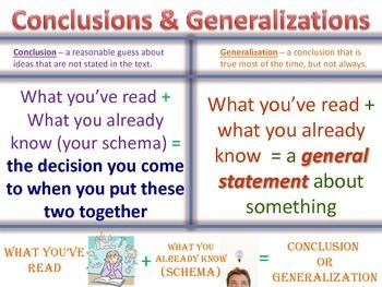 Drawing Conclusions and Making Generalizations Anchor Chart