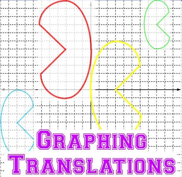Translations of Graphs Worksheet Function Notation Translation – Function Notation Worksheet