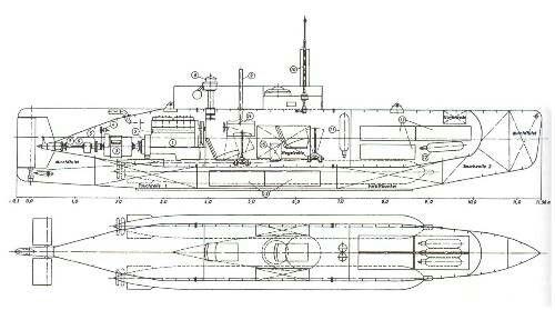 Sorry, Seehund midget submarine really