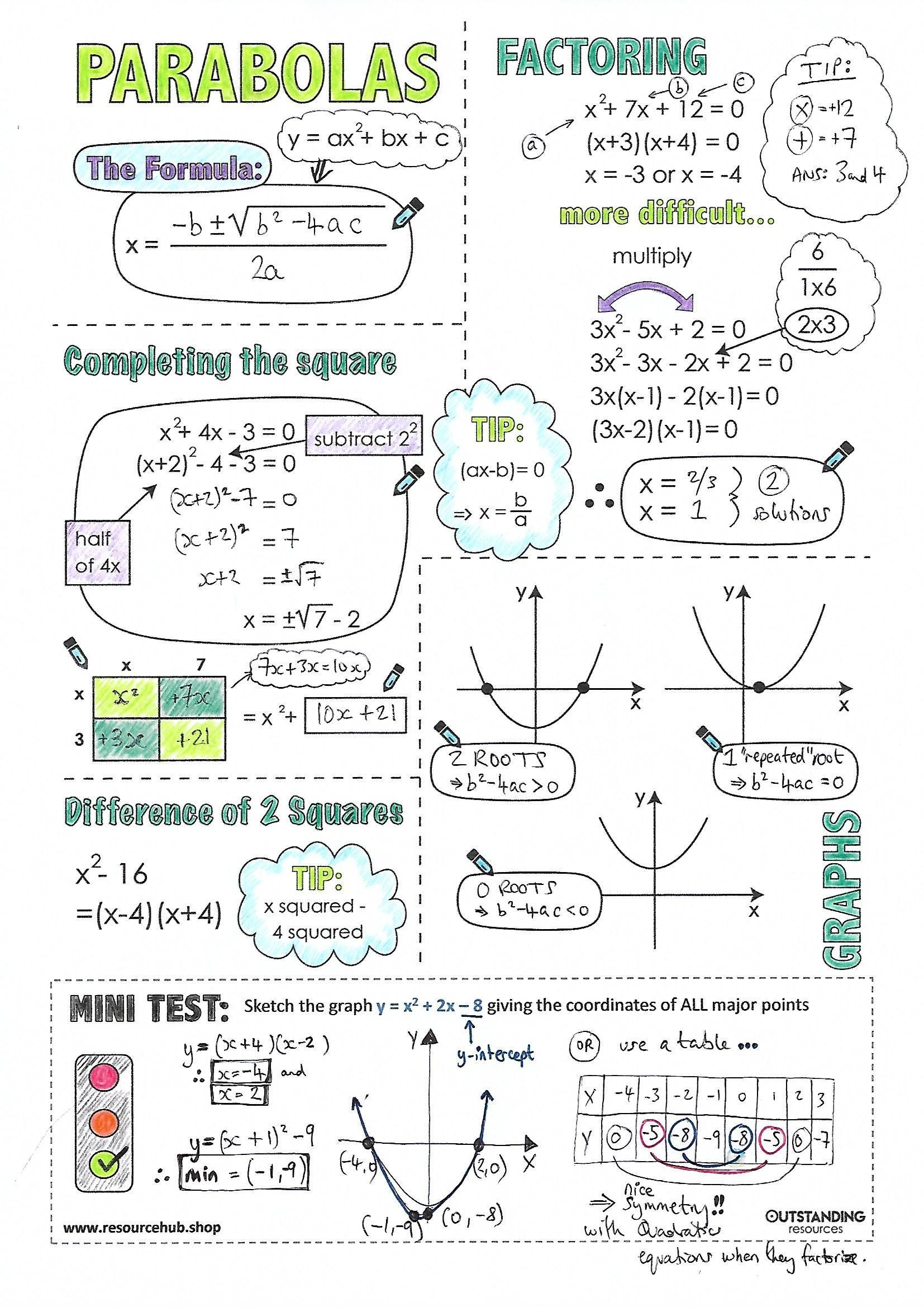 Exemplar Doodle Notes On Parabolas Math Notes Studying Math Doodle Notes [ 2338 x 1654 Pixel ]