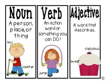 Spring Parts of Speech (Noun, Verb, Adjective) | Nouns verbs ...