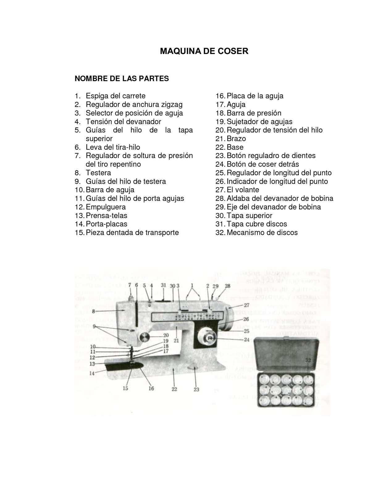 CURSO BASICO DE COSTURA - Confección Ropa Mujer | costura básica ...
