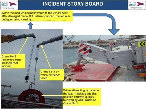 Crane Incident report incident crane Pinterest - what is it incident report