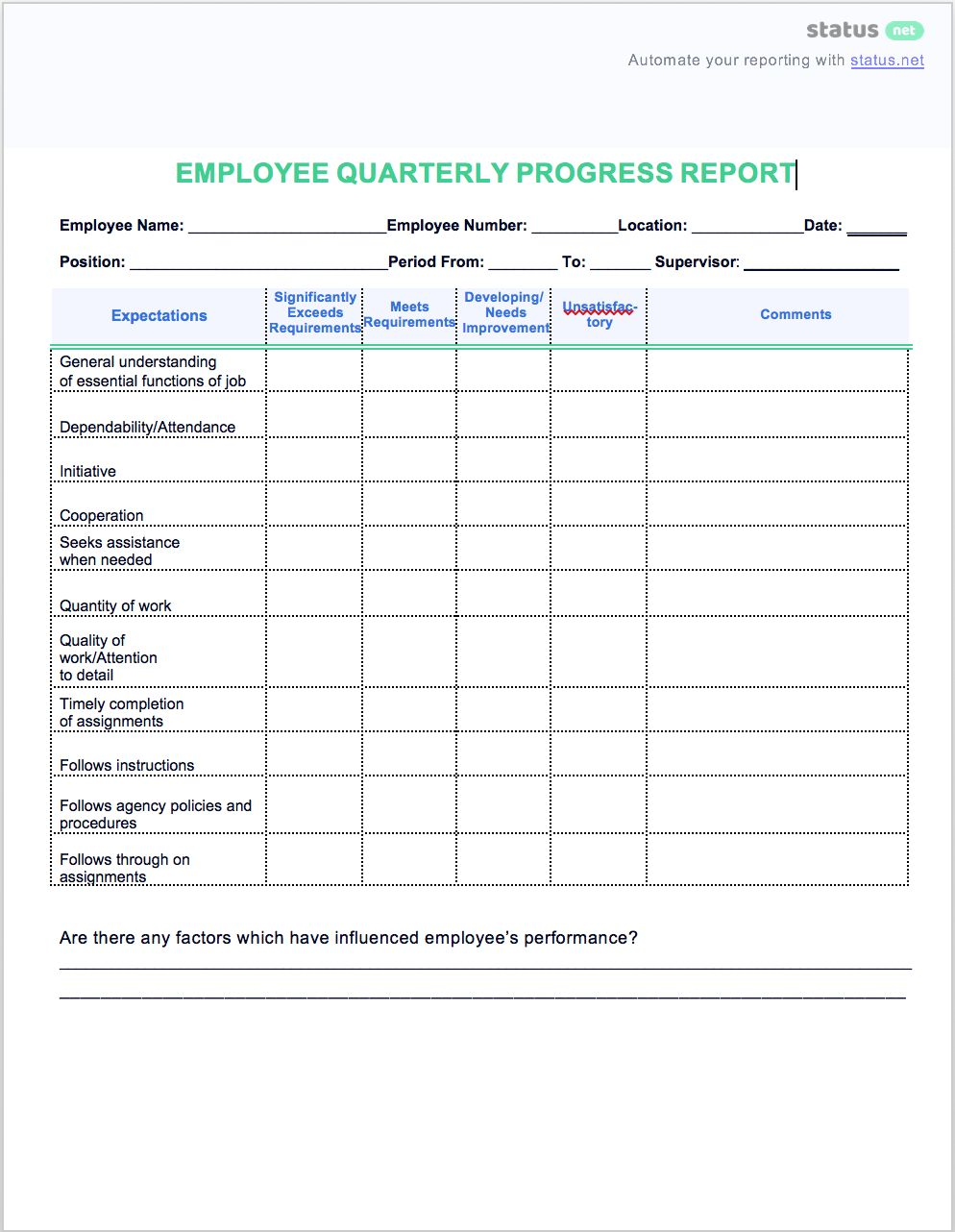 Self Performance Review Example Self Performance Review Examples Performance Review Examples Performance Reviews